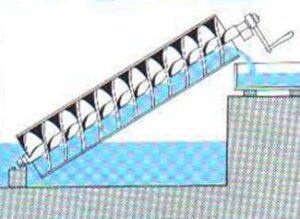Basic-layout-of-an-Archimedean-screw-pump