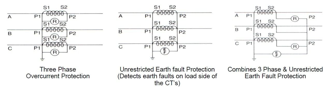 ITL Blog - Instrument Transformers